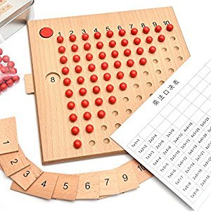 Qiyun Bead Board Toy Math Educational Wooden Toy Multiplication and Division Bead Board for Early Childhood Training colour:multiplication