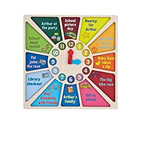 PBS Clock, Multi